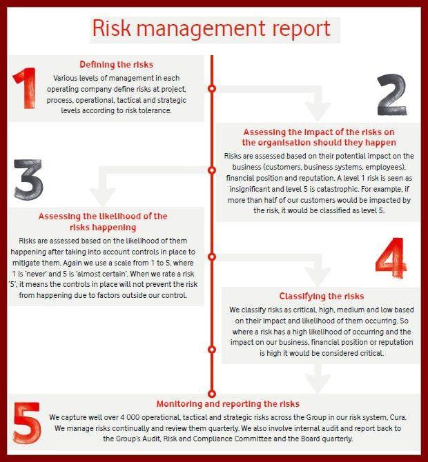 Sample Management. Sample Inventory Management App For Use In ...