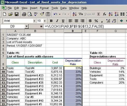 Excel vlookup function tutorial, vlookup syntax, vlookup examples ...
