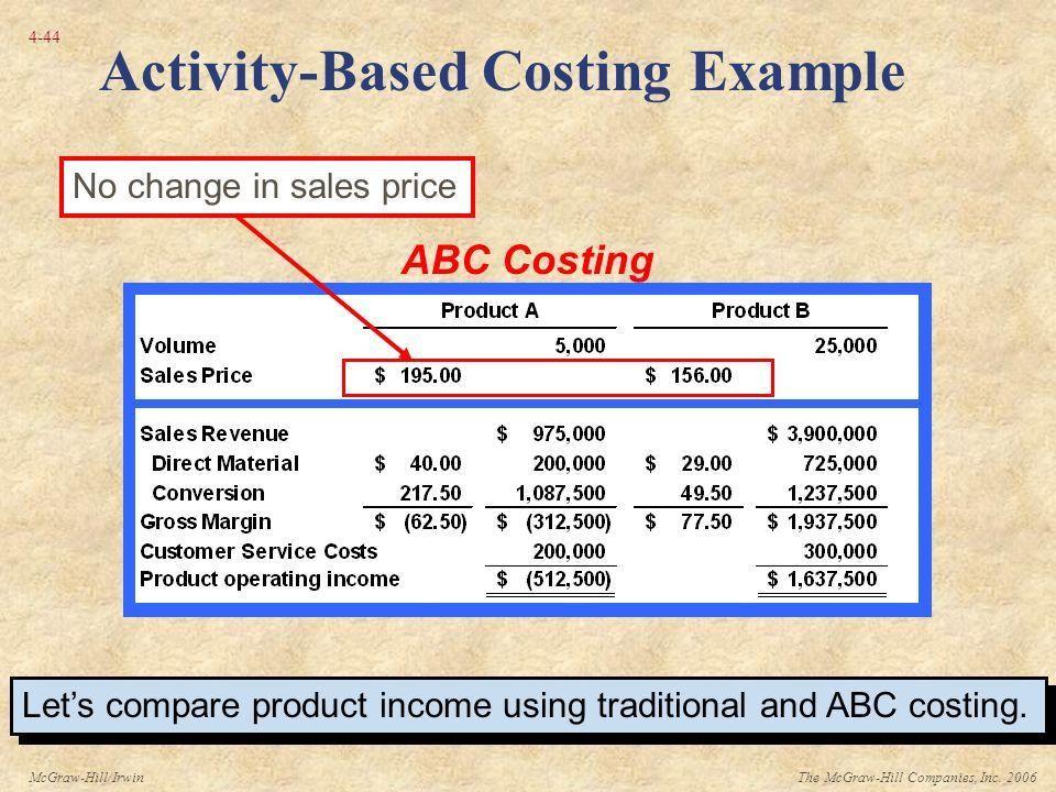 The McGraw-Hill Companies, Inc. 2006McGraw-Hill/Irwin 4 Activity ...