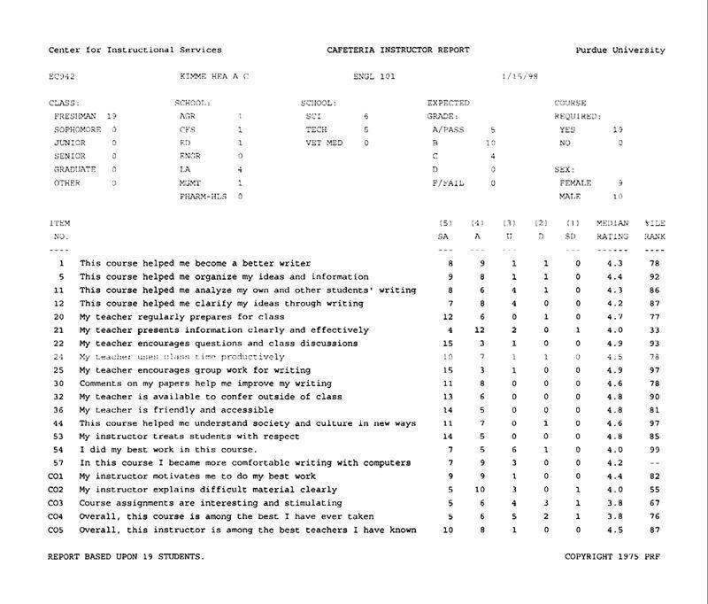 Course Evaluation Form. (Italian) Course Evaluation Form ...