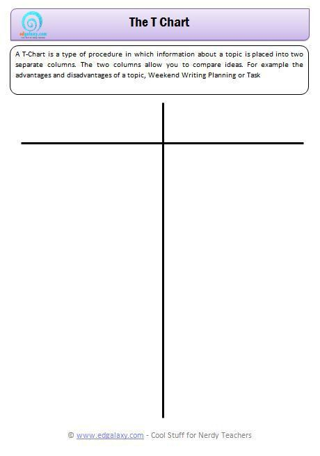 Printable T Chart Thinking Tool for Teachers and Students ...