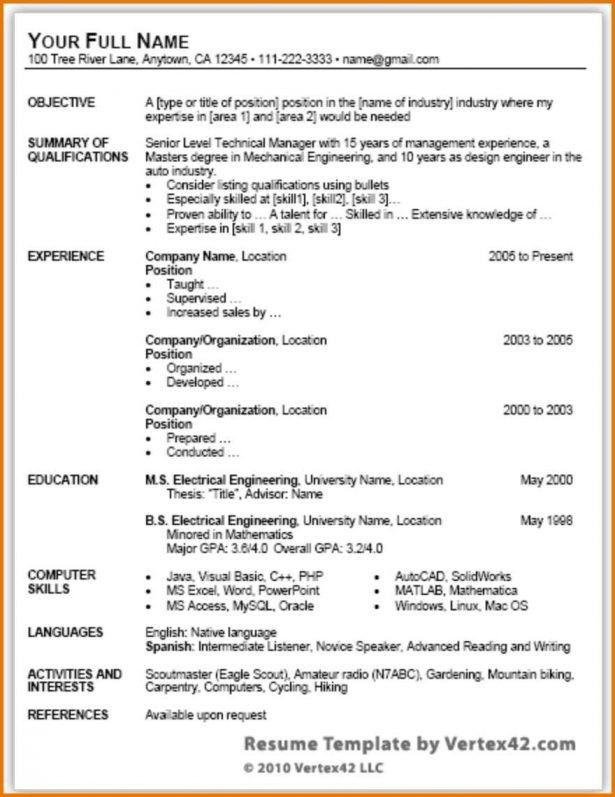 Curriculum Vitae : Sample Cover Letter Human Resources Manager The ...