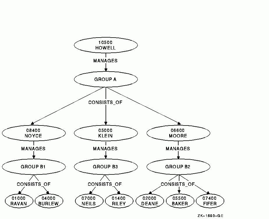 Compaq COBOL