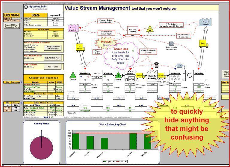 If you are in a search of value stream mapping template then we ...