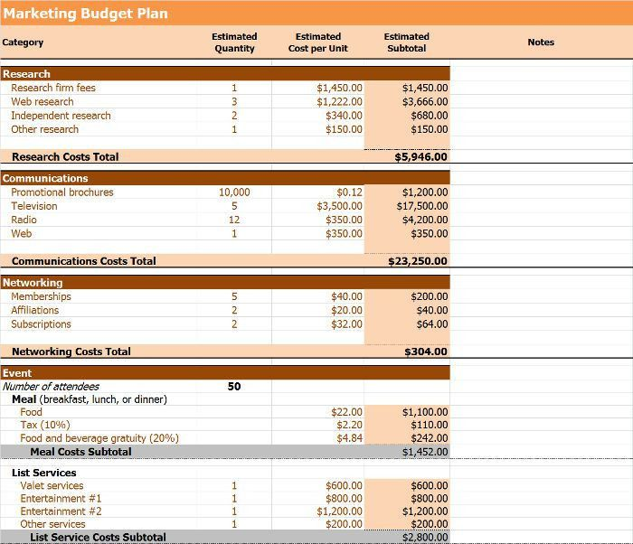 Budget Plan Template. [Need To Personalize More]Monthly Budget ...