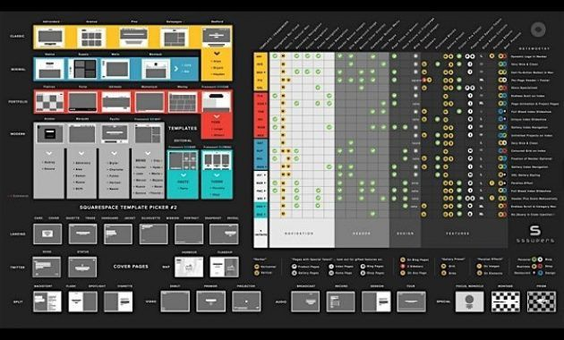 Is There A Template Comparison Chart? – Answers in Squarespace ...