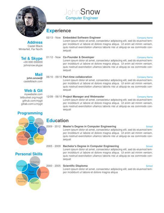Smart Fancy CV - LaTeX Template - ShareLaTeX, Online LaTeX Editor