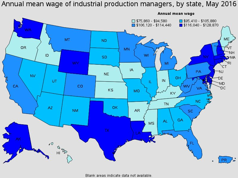 Industrial Production Managers