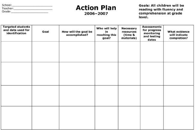 Inspiring Action Plan Template Sample with Goals and Table Format ...
