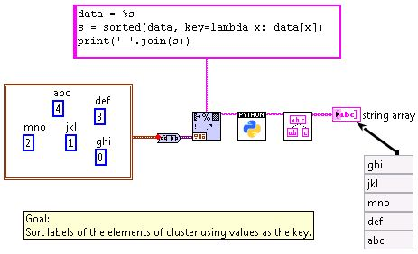 LabVIEW and Python Integration