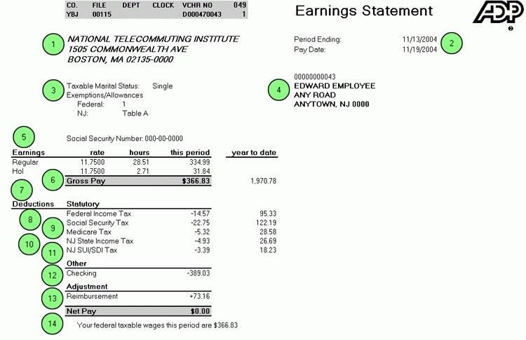 Adp Pay Stub Template Free | Template Idea