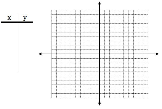 x y T-chart and graph paper – Systry