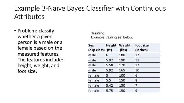 Pattern recognition binoy 05-naive bayes classifier