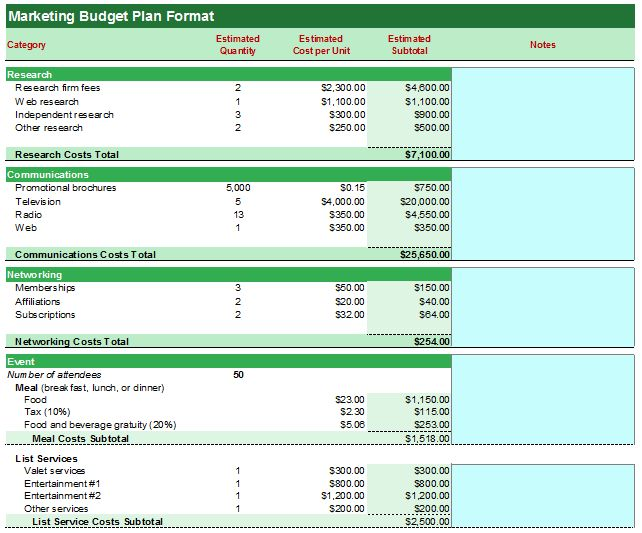 Budget plan marketing costs - Budget Templates for Excel
