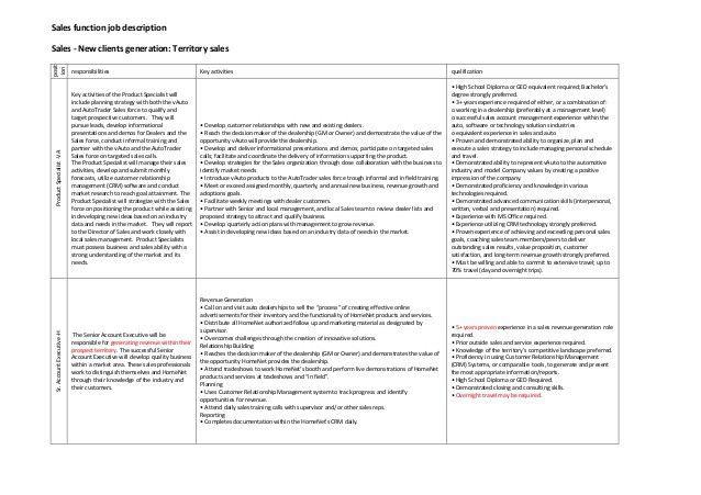 Sales design mapping workshop job descriptions