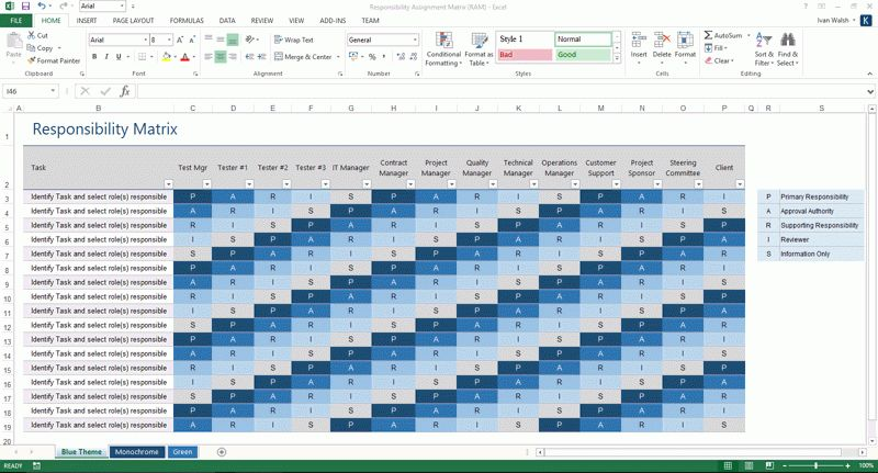 Software Testing Templates - 50 Word & 27 Excel