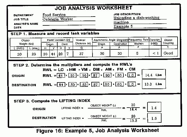 Pictures Job Analysis Worksheet - Toribeedesign
