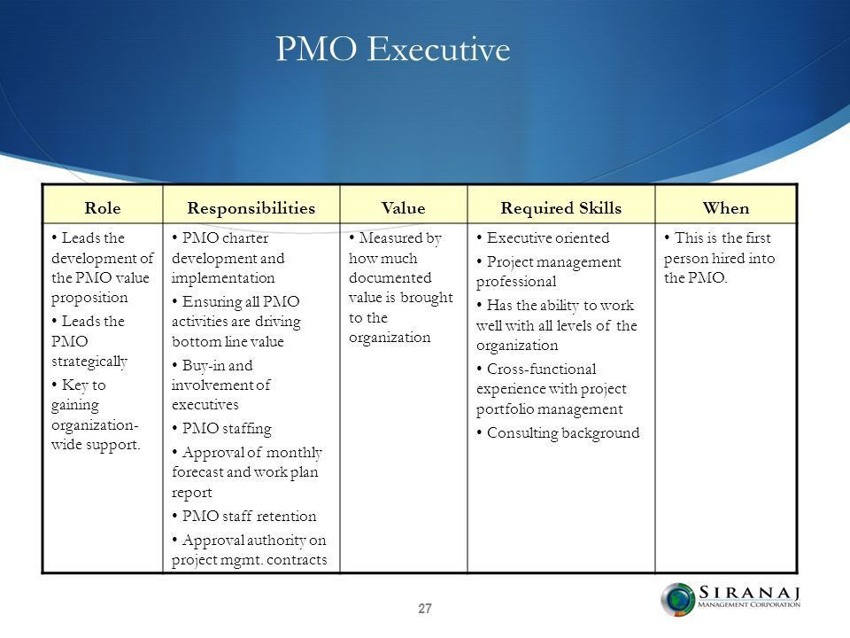 Project Management Office (PMO) Implementation - ppt video online ...