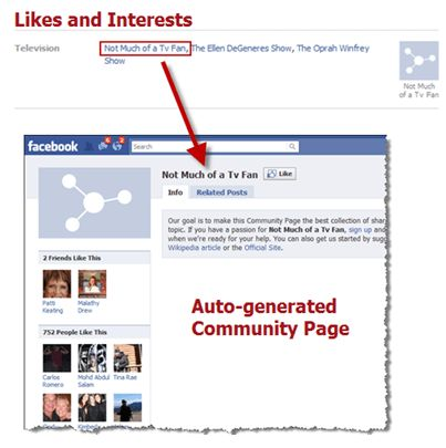 Facebook Community Pages: What Your Business Needs to Know ...