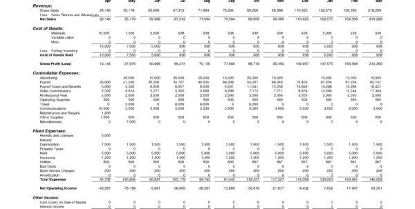 Balance Sheet Template 1 Profit And Loss Statement Template ...