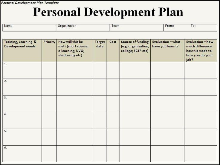Personal development plan essay. Practical example personal ...
