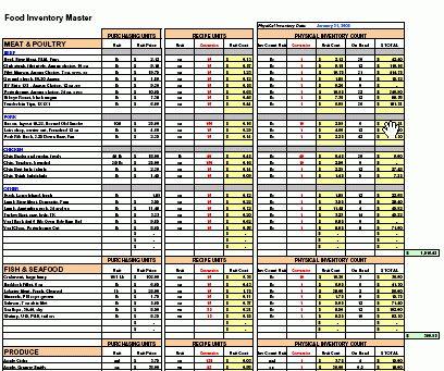 Restaurant Software: Recipe Costing, Inventory & Menu ...