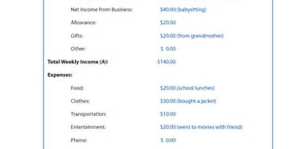 Profit And Loss Worksheet | Jobs.billybullock.us