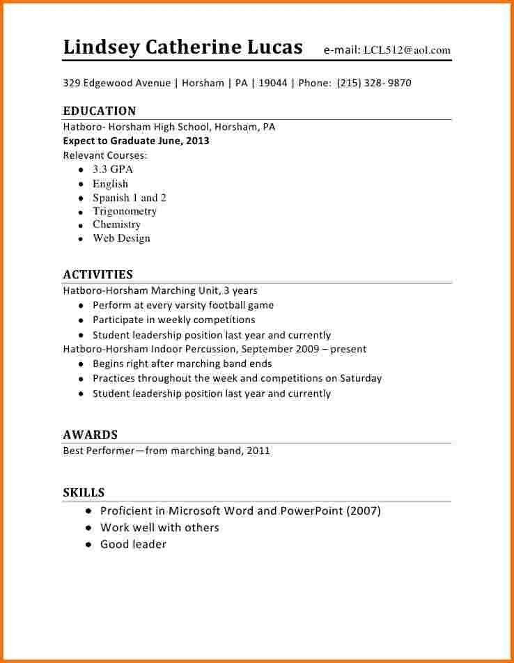 High School Resume Template Samples Free Download Inside 25 Cool ...