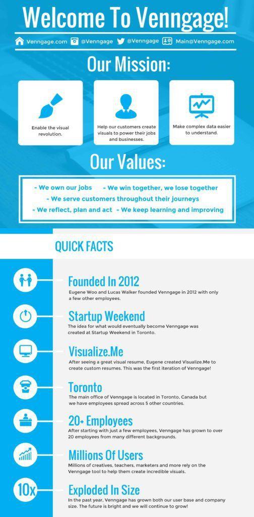 Fact Sheet Template | HYNVYX