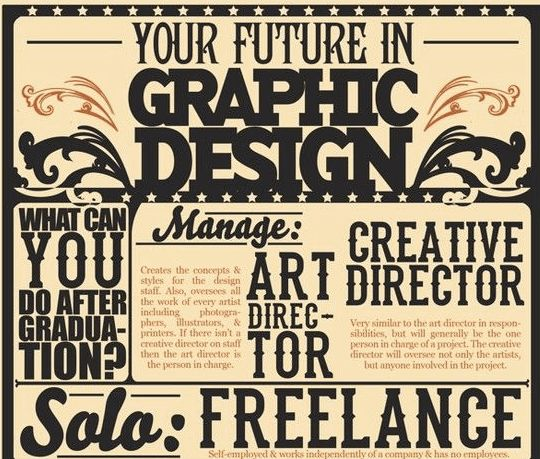 16 Funny and Informative Infographics about Design ~ Creative ...