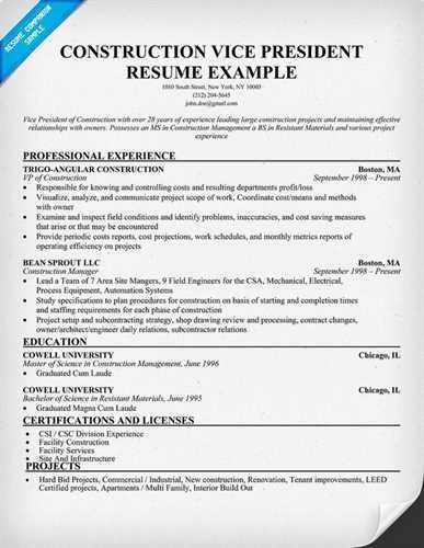 Construction estimator resume , ,