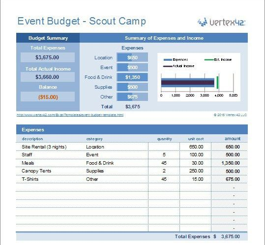 15+ Household Budget Planner Templates - Free, Word, Excel, Pdf