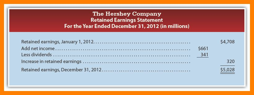 8+ statement of retained earnings example | job letteres