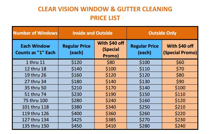 Pricing | CLEAR VISION WINDOW & GUTTER CLEANING