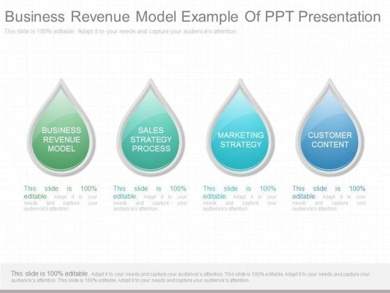 Business Revenue Model Example Of Ppt Presentation - PowerPoint ...