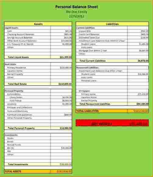 personal balance sheet template | Ganttchart Template