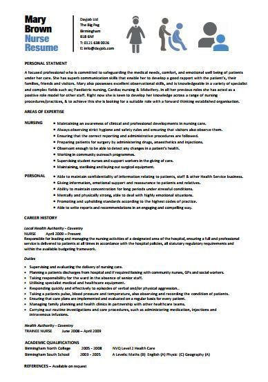 Nursing Resume Templates can be used by fresher or experienced ...