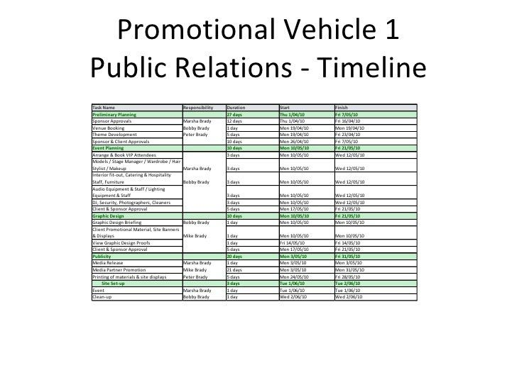 Zafino Laptop Bag Marketing & Promotion Proposal