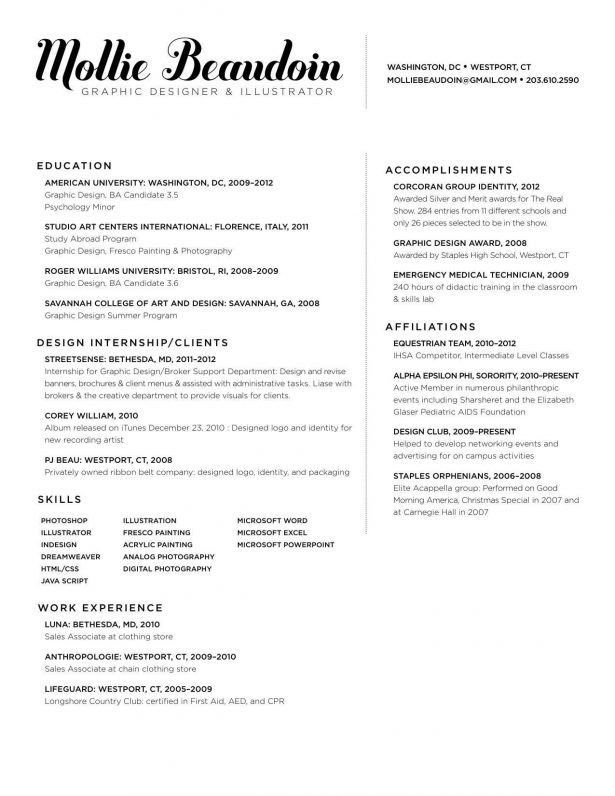 Resume : Achievement Oriented How To Write A Professional Cover ...