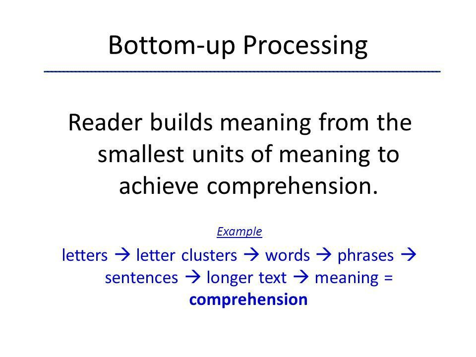 Agenda Interactive Approach to Reading - ppt download