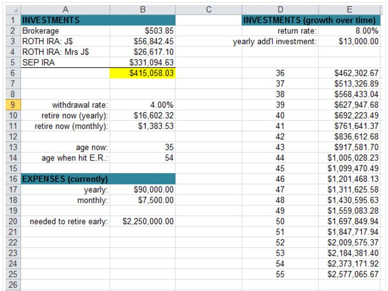I built a spreadsheet to calculate what it would take to retire ...