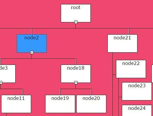 jQuery Organization Chart Plugins | jQuery Script