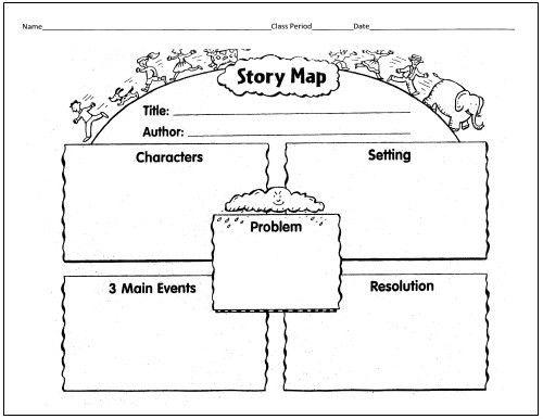 Story Map Template | cyberuse