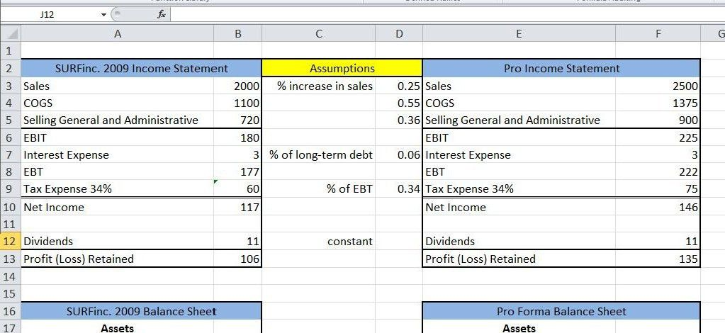 Excel Tutorial - Pro Forma Statement and AFN Definition ...