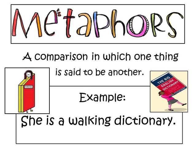 Best 25+ Examples of metaphor sentences ideas on Pinterest   Types ...
