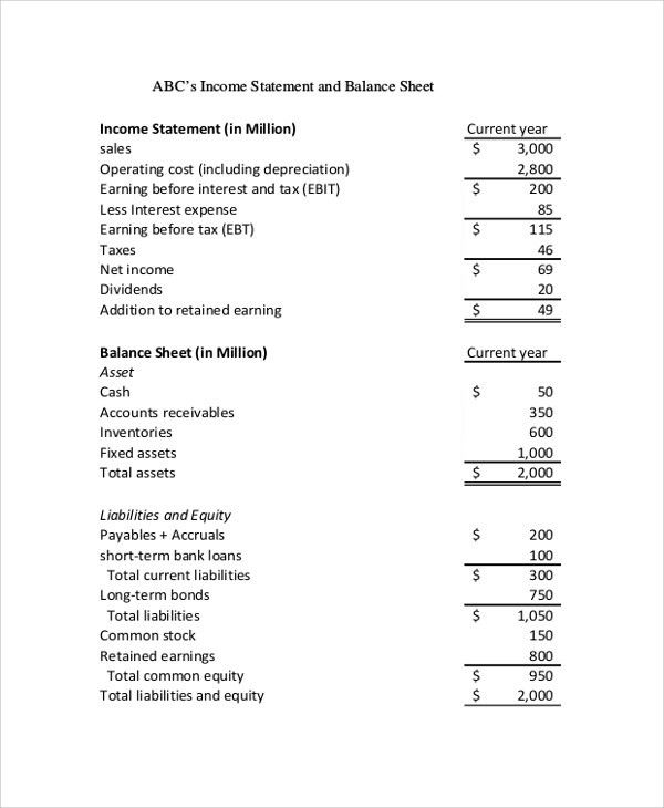 Sample Balance Sheet - 9+ Examples in PDF, Word, Excel