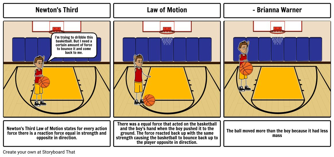 Newton's Third Law of Motion Example Storyboard
