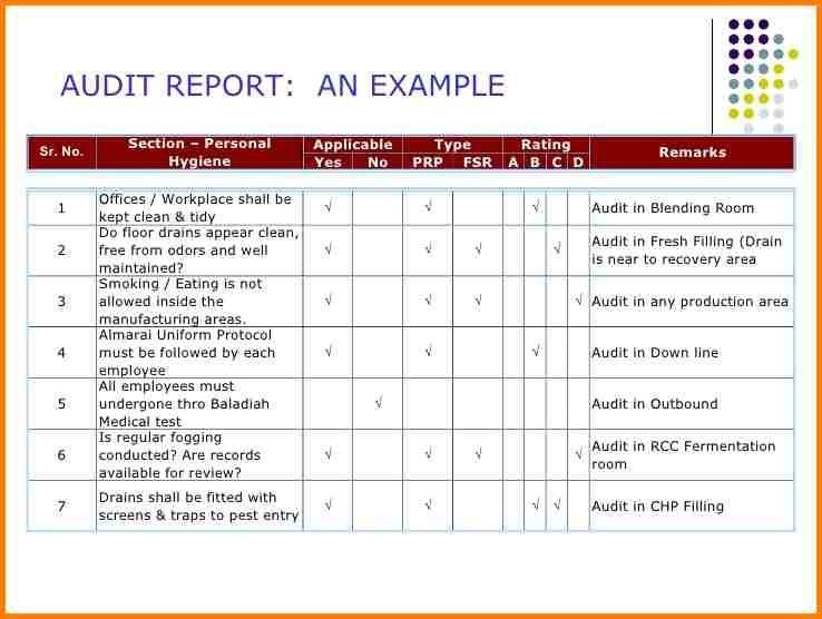 Audit Report Sample. Audit Report Samples - Sales Report Template ...