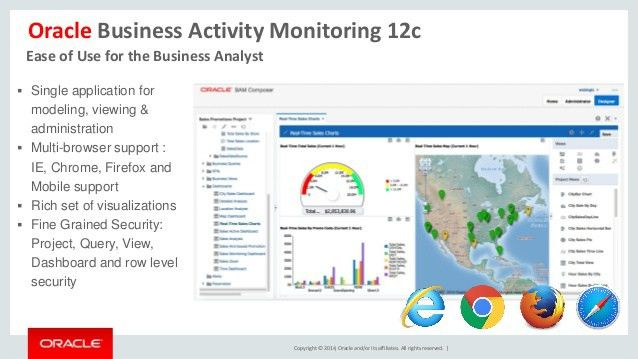 Partner Webcast – Real Time Business Integration Insights with Oracle…