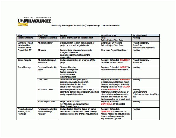 Project Communication Plan Template - Free Word Documents Download ...